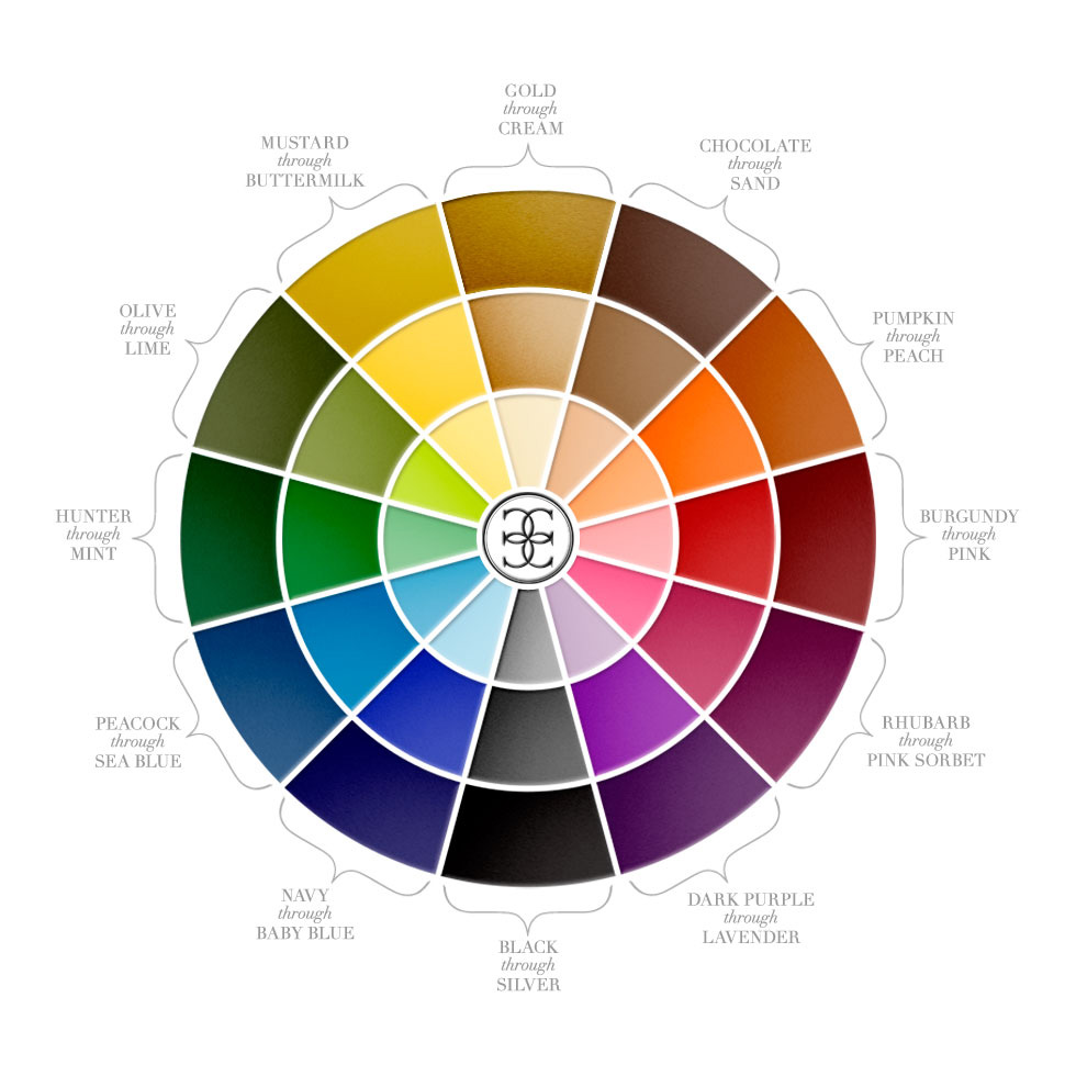 Color wheel complementary colors - For Instant When Looking At The Wheel You Know That The Opposite Colors Are Complementary And Are Valued When They Are Side By Side And Cancel Each Other